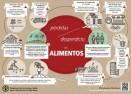 infografia_fao_perdida_alimentos
